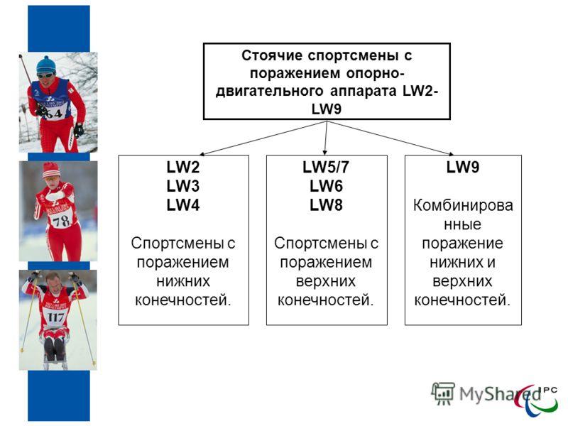 Стоячие спортсмены с поражением опорно- двигательного аппарата LW2- LW9 LW2 LW3 LW4 Спортсмены с поражением нижних конечностей. LW5/7 LW6 LW8 Спортсмены с поражением верхних конечностей. LW9 Комбинирова нные поражение нижних и верхних конечностей.