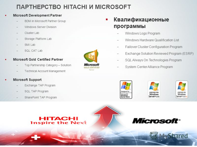 33 ПАРТНЕРСТВО HITACHI И MICROSOFT Квалификационные программы Windows Logo Program Windows Hardware Qualification List Failover Cluster Configuration Program Exchange Solution Reviewed Program (ESRP) SQL Always On Technologies Program System Center A
