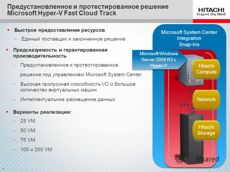 4 Предустановленное и протестированное решение Microsoft Hyper-V Fast Cloud Track Предсказуемость и гарантированная производительность Предустановленное и протестированное решение под управлением Microsoft System Center Высокая пропускная способность