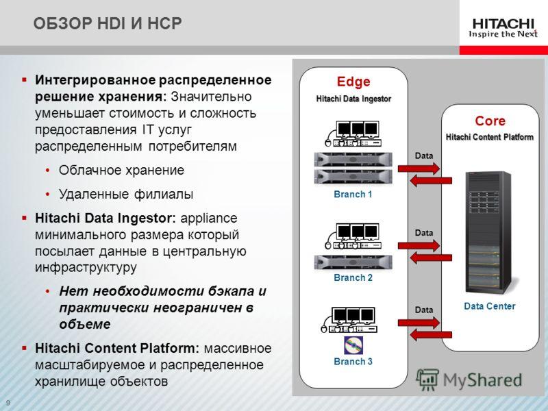 9 ОБЗОР HDI И HCP Интегрированное распределенное решение хранения: Значительно уменьшает стоимость и сложность предоставления IT услуг распределенным потребителям Облачное хранение Удаленные филиалы Hitachi Data Ingestor: appliance минимального разме