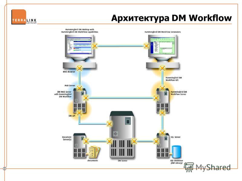 Архитектура DM Workflow