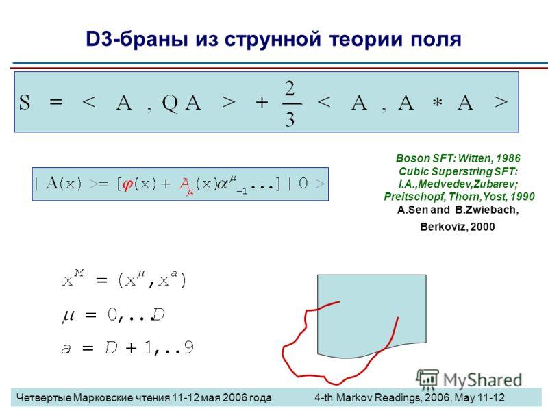 D3-браны из струнной теории поля Boson SFT: Witten, 1986 Cubic Superstring SFT: I.A.,Medvedev,Zubarev; Preitschopf, Thorn,Yost, 1990 A.Sen and B.Zwiebach, Berkoviz, 2000 Четвертые Марковские чтения 11-12 мая 2006 года 4-th Markov Readings, 2006, May