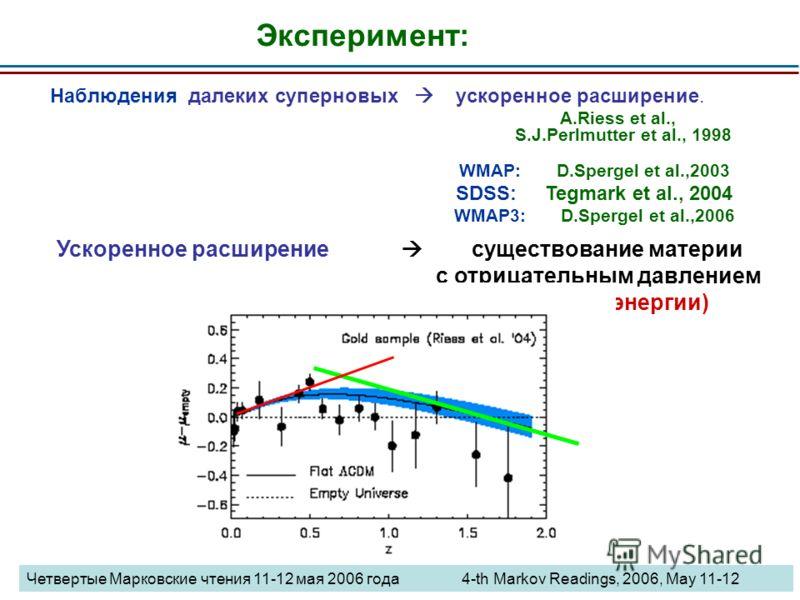 Эксперимент: Наблюдения далеких суперновых ускоренное расширение. A.Riess et al., S.J.Perlmutter et al., 1998 Ускоренное расширение существование материи с отрицательным давлением ( темной энергии) WMAP: D.Spergel et al.,2003 SDSS: Tegmark et al., 20