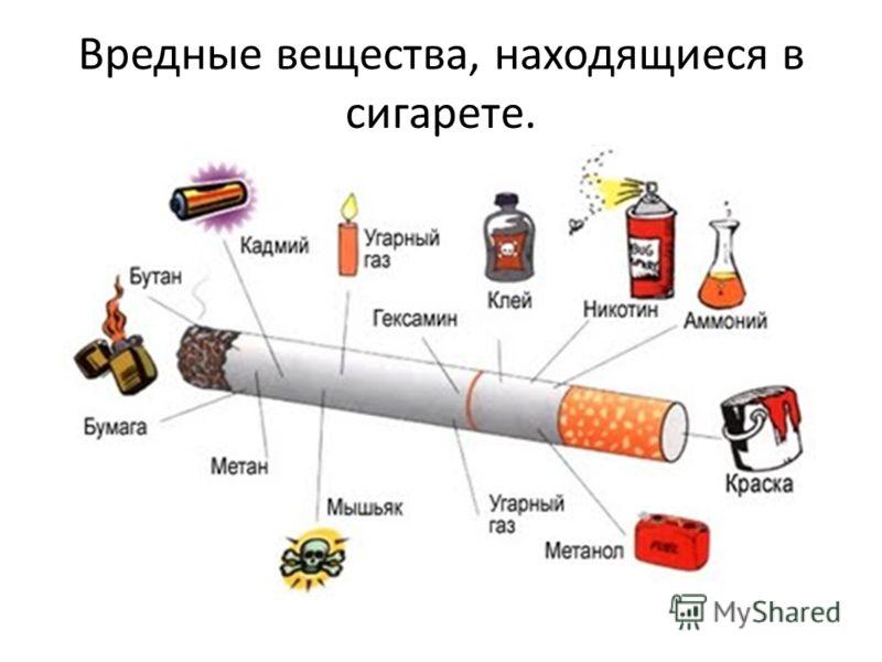 Вредные вещества, находящиеся в сигарете.
