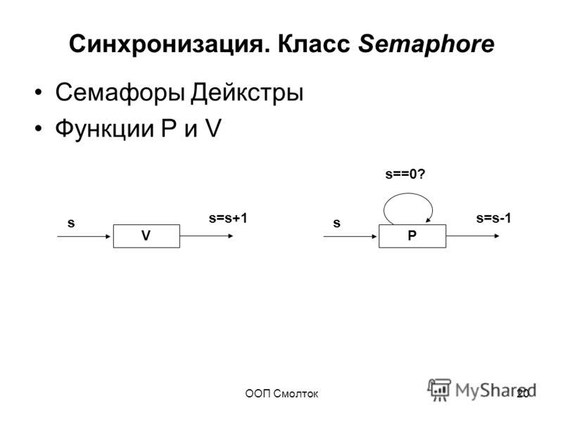 ООП Смолток20 Синхронизация. Класс Semaphore Семафоры Дейкстры Функции P и V V s s=s+1 P s s=s-1 s==0?
