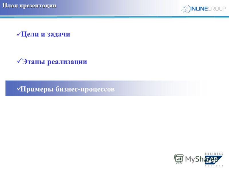 План презентации Цели и задачи Этапы реализации Примеры бизнес-процессов