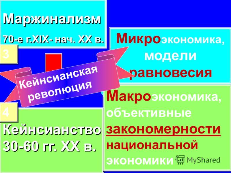 Микро экономика, модели равновесия М акро экономика, объективные закономерности национальной экономики Маржинализм 70-е г.XIX- нач. ХХ в. Маржинализм 70-е г.XIX- нач. ХХ в. 4 4 Кейнсианская революция Кейнсианство 30-60 гг. ХХ в. 3 3