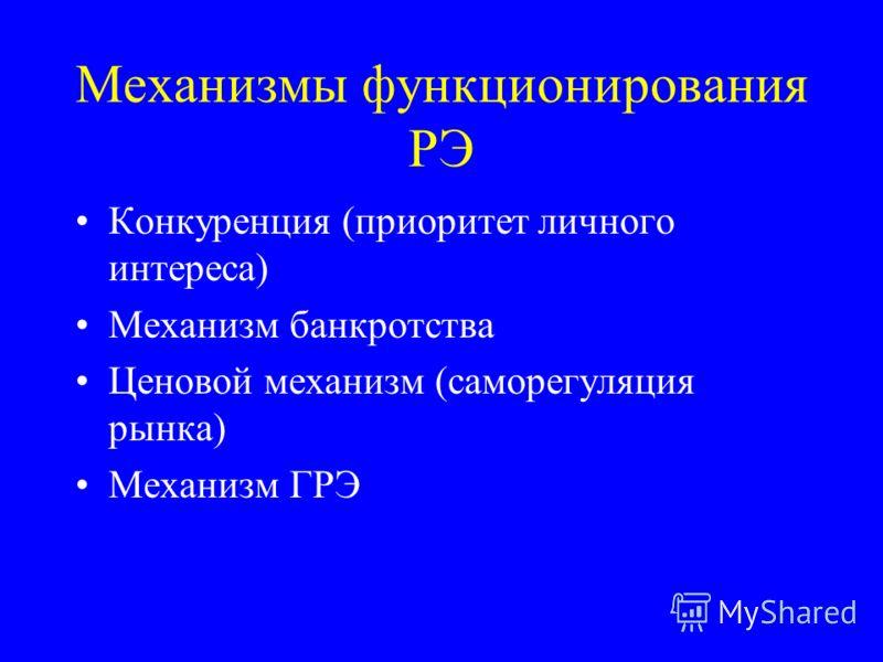 Механизмы функционирования РЭ Конкуренция (приоритет личного интереса) Механизм банкротства Ценовой механизм (саморегуляция рынка) Механизм ГРЭ