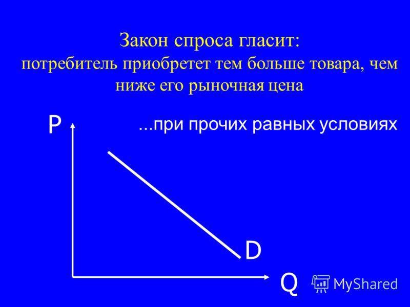 D P Q Закон спроса гласит: потребитель приобретет тем больше товара, чем ниже его рыночная цена...при прочих равных условиях