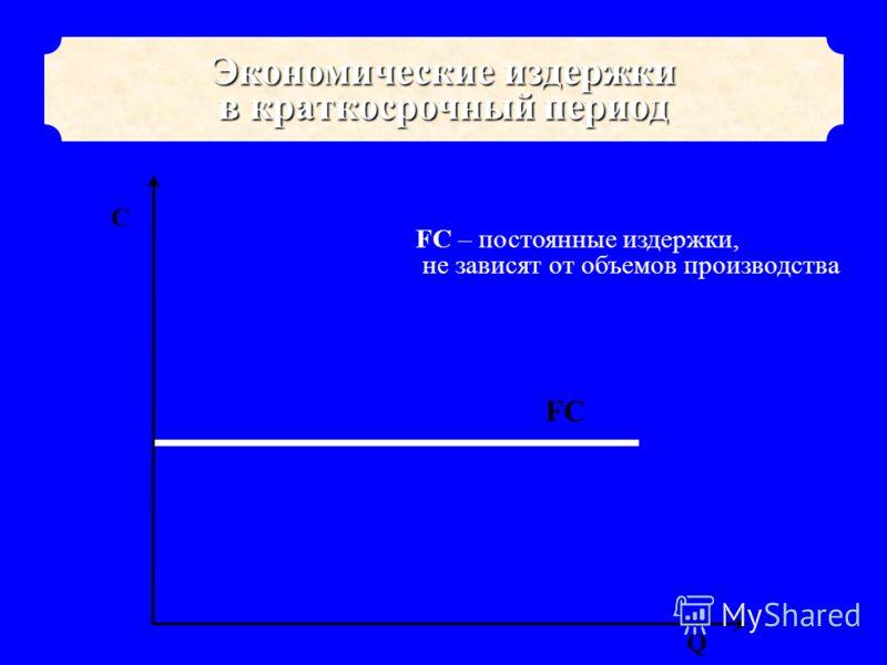 FCFC Q C FC – постоянные издержки, не зависят от объемов производства Экономические издержки в краткосрочный период
