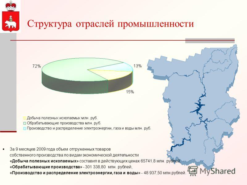 Структура отраслей промышленности За 9 месяцев 2009 года объем отгруженных товаров собственного производства по видам экономической деятельности «Добыча полезных ископаемых» составил в действующих ценах 65741,8 млн. рублей, «Обрабатывающие производст