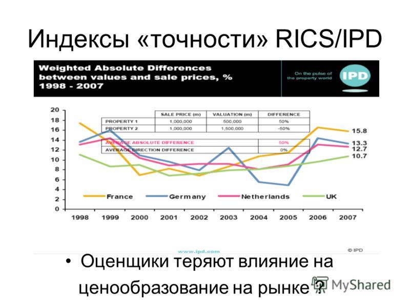 Индексы «точности» RICS/IPD Оценщики теряют влияние на ценообразование на рынке ?