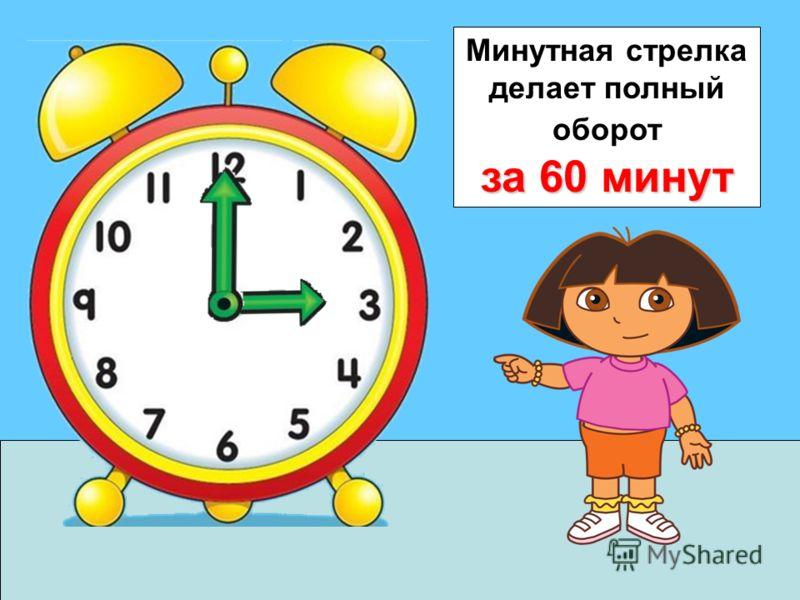 за 60 минут Минутная стрелка делает полный оборот за 60 минут