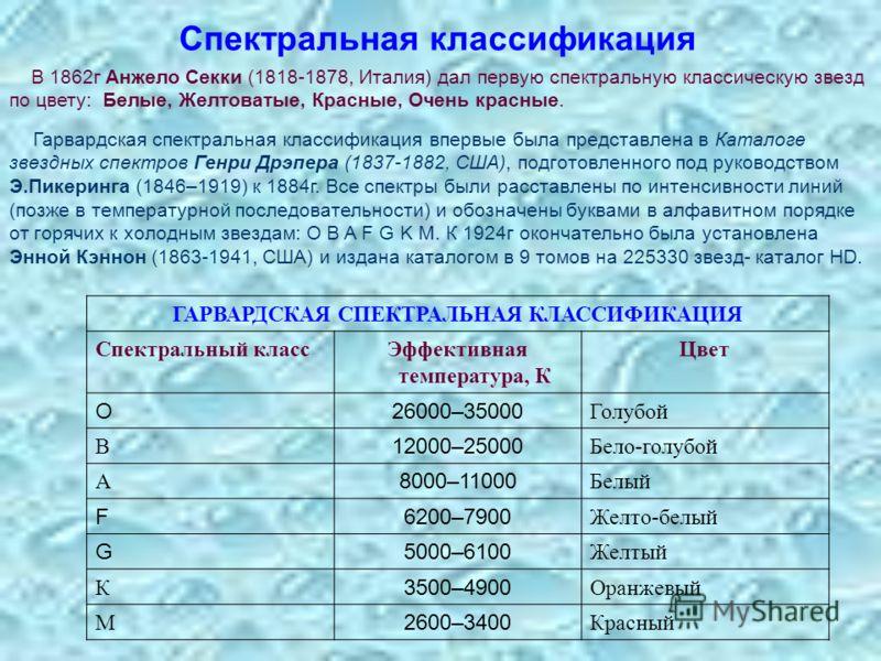 Спектральная классификация ГАРВАРДСКАЯ СПЕКТРАЛЬНАЯ КЛАССИФИКАЦИЯ Спектральный классЭффективная температура, К Цвет O26000–35000Голубой В12000–25000Бело-голубой А8000–11000Белый F6200–7900Желто-белый G5000–6100Желтый К3500–4900Оранжевый М2600–3400Кра