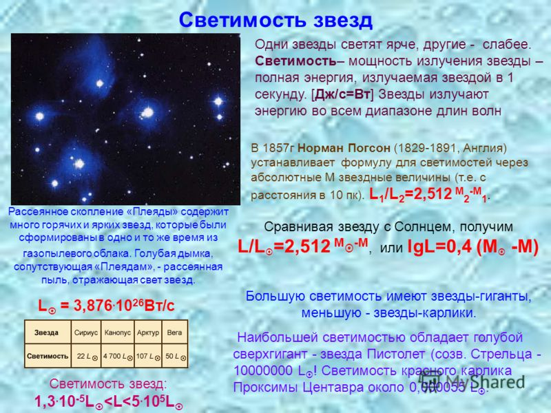 Светимость звезд В 1857г Норман Погсон (1829-1891, Англия) устанавливает формулу для светимостей через абсолютные М звездные величины (т.е. с расстояния в 10 пк). L 1 /L 2 =2,512 М 2 -М 1. Рассеянное скопление «Плеяды» содержит много горячих и ярких