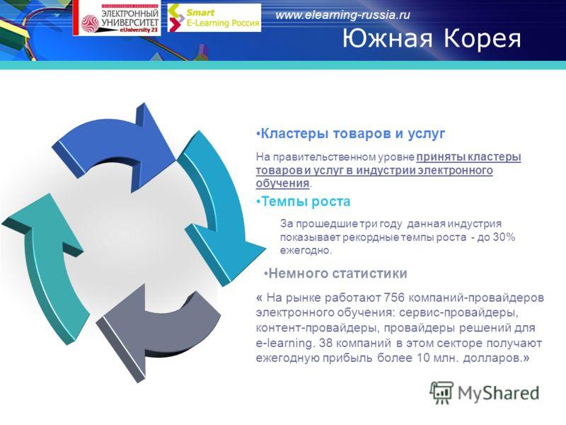 www.elearning-russia.ru Южная Корея Кластеры товаров и услуг На правительственном уровне приняты кластеры товаров и услуг в индустрии электронного обучения. Темпы роста За прошедшие три году данная индустрия показывает рекордные темпы роста - до 30%