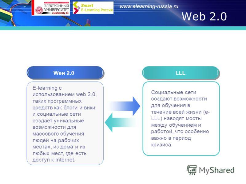 www.elearning-russia.ru Web 2.0 Weи 2.0LLL E-learning с использованием web 2.0, таких программных средств как блоги и вики и социальные сети создает уникальные возможности для массового обучения людей на рабочих местах, из дома и из любых мест, где е