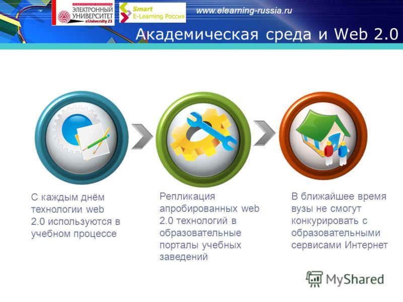 www.elearning-russia.ru Академическая среда и Web 2.0 С каждым днём технологии web 2.0 используются в учебном процессе Репликация апробированных web 2.0 технологий в образовательные порталы учебных заведений В ближайшее время вузы не смогут конкуриро