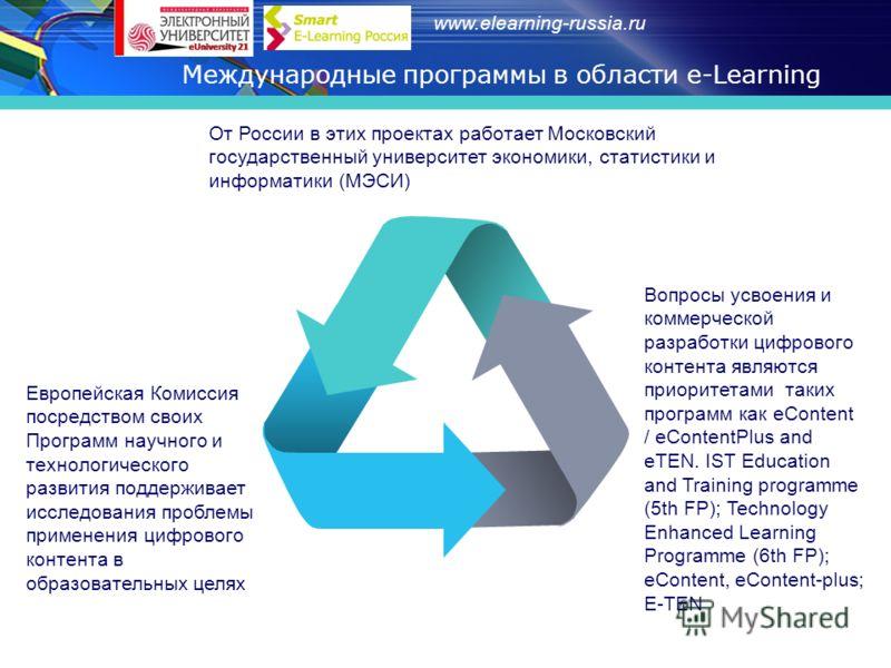 www.elearning-russia.ru Международные программы в области e-Learning Европейская Комиссия посредством своих Программ научного и технологического развития поддерживает исследования проблемы применения цифрового контента в образовательных целях Вопросы