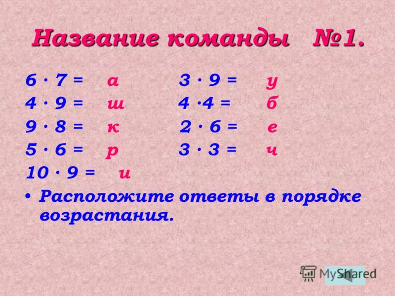 Название команды 1. 6 7 = а 3 9 = у 4 9 = ш 4 4 = б 9 8 = к 2 6 = е 5 6 = р 3 3 = ч 10 9 = и Расположите ответы в порядке возрастания.