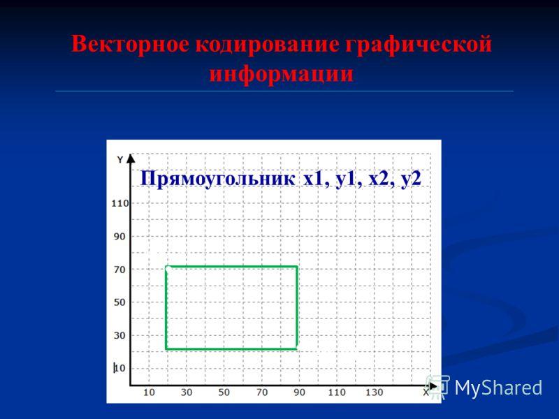 Векторное кодирование графической информации (90,20) (20,70) Прямоугольник x1, y1, x2, y2