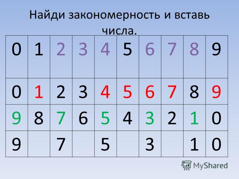 0123456789 0123456789 86420 975310