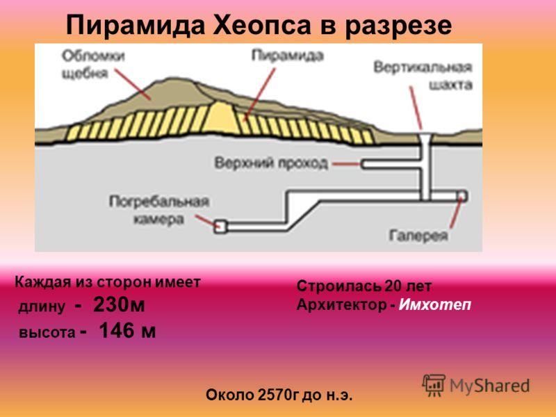Пирамида Хеопса в разрезе Каждая из сторон имеет длину - 230м высота - 146 м Около 2570г до н.э. Строилась 20 лет Архитектор - Имхотеп
