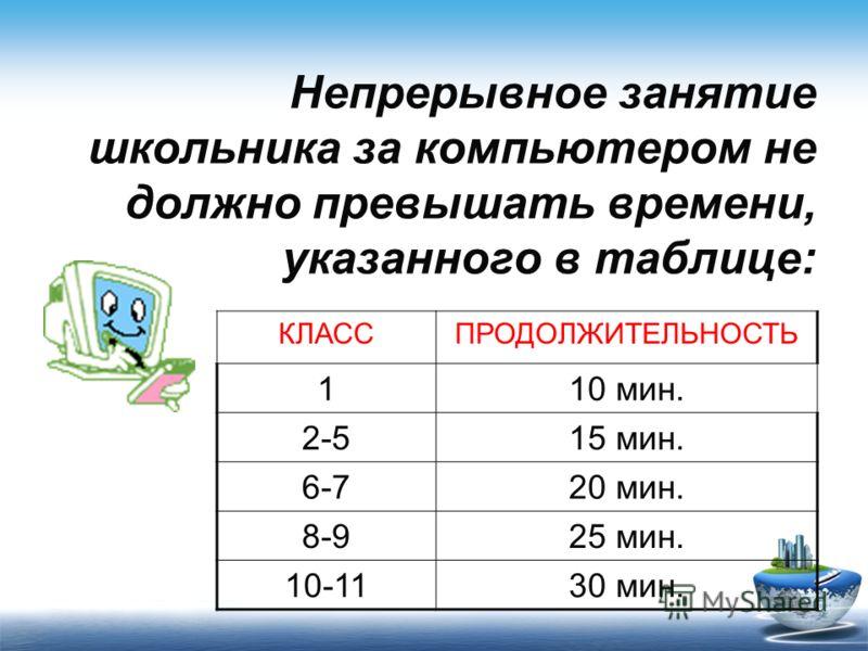 Непрерывное занятие школьника за компьютером не должно превышать времени, указанного в таблице: КЛАССПРОДОЛЖИТЕЛЬНОСТЬ 110 мин. 2-515 мин. 6-720 мин. 8-925 мин. 10-1130 мин.