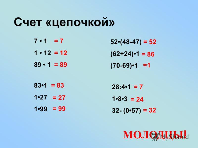 Счет «цепочкой» 7 1 1 12 89 1 52(48-47) (62+24)1 (70-69)1 831 127 199 28:41 183 32- (057) = 7 = 12 = 89 = 83 = 27 = 99 =1 = 7 = 24 = 32 = 52 = 86 МОЛОДЦЫ !