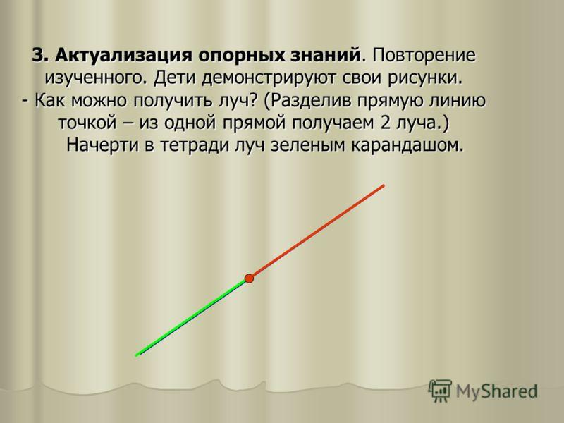 3. Актуализация опорных знаний. Повторение изученного. Дети демонстрируют свои рисунки. - Как можно получить луч? (Разделив прямую линию точкой – из одной прямой получаем 2 луча.) Начерти в тетради луч зеленым карандашом.