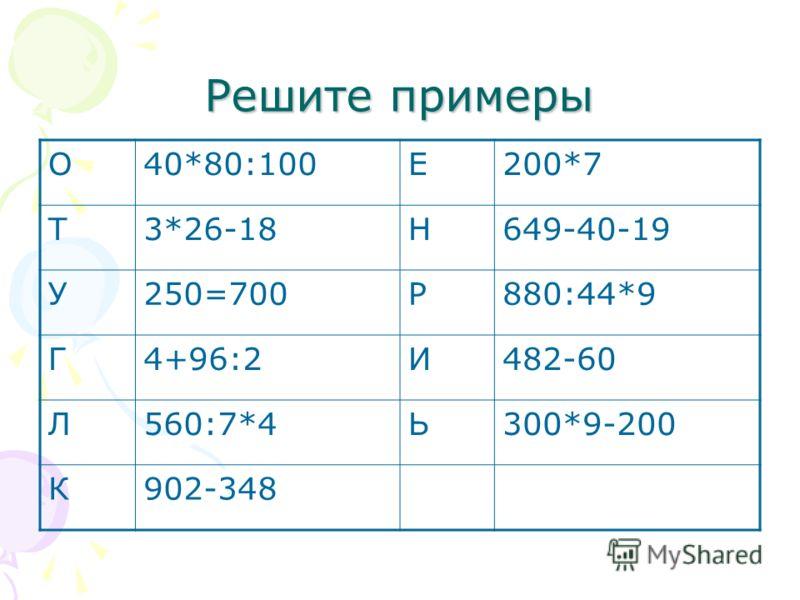 Решите примеры О40*80:100Е200*7 Т3*26-18Н649-40-19 У250=700Р880:44*9 Г4+96:2И482-60 Л560:7*4Ь300*9-200 К902-348