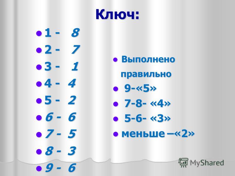 Ключ: 1 - 8 1 - 8 2 - 7 2 - 7 3 - 1 3 - 1 4 - 4 4 - 4 5 - 2 5 - 2 6 - 6 6 - 6 7 - 5 7 - 5 8 - 3 8 - 3 9 - 6 9 - 6 Выполнено Выполнено правильно правильно 9-«5» 9-«5» 7-8- «4» 7-8- «4» 5-6- «3» 5-6- «3» меньше –«2» меньше –«2»