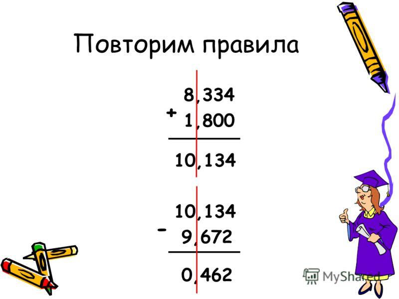 8,334 1,800 10,134 9,672 0,462 + - Повторим правила