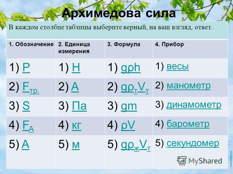 http://school- collection.edu.ru/catalog/res/669b2b38- e921-11dc-95ff-0800200c9a66/view/