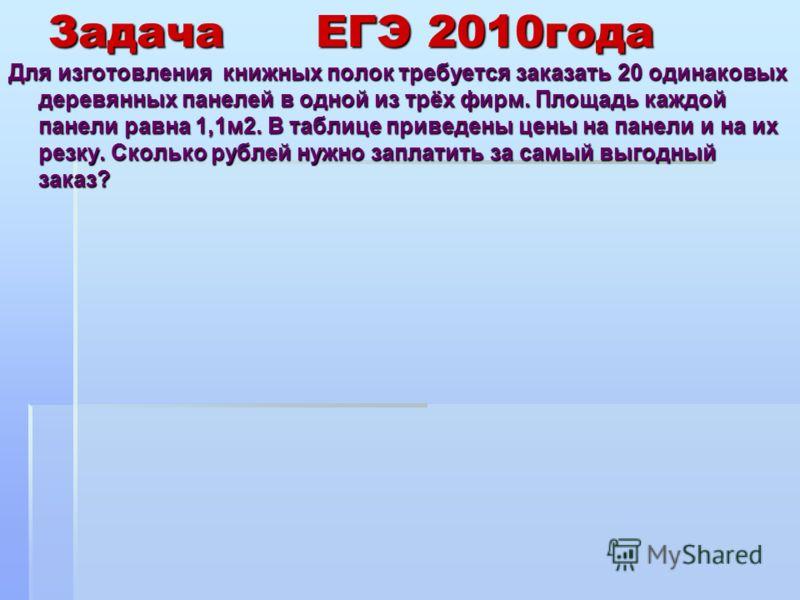 Задача ЕГЭ 2010года Для изготовления книжных полок требуется заказать 20 одинаковых деревянных панелей в одной из трёх фирм. Площадь каждой панели равна 1,1м2. В таблице приведены цены на панели и на их резку. Сколько рублей нужно заплатить за самый