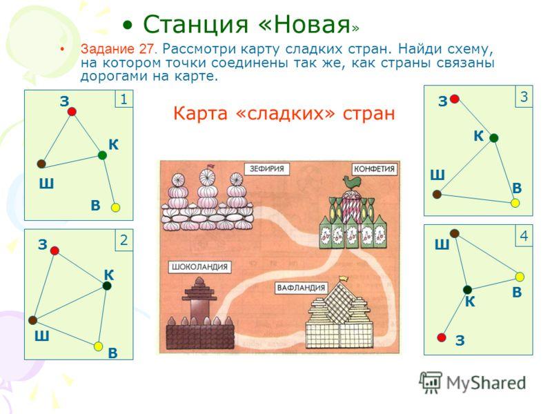 Задание 27. Рассмотри карту сладких стран. Найди схему, на котором точки соединены так же, как страны связаны дорогами на карте. 1 З К В Ш 2 З В К Ш 3 4 З К Ш В З Ш К В Карта «сладких» стран Станция «Новая »