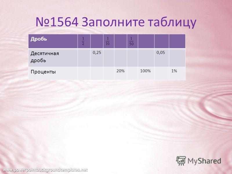 1564 Заполните таблицу Дробь Десятичная дробь 0,250,05 Проценты 20%100%1%