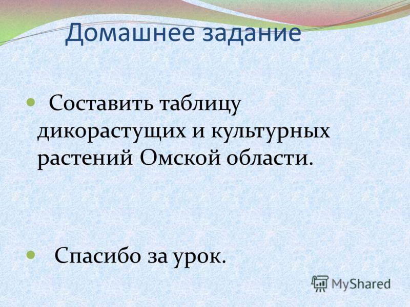 Домашнее задание Составить таблицу дикорастущих и культурных растений Омской области. Спасибо за урок.