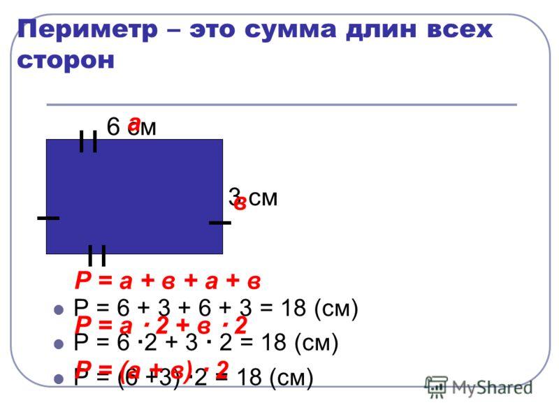 Периметр – это сумма длин всех сторон Р = 6 + 3 + 6 + 3 = 18 (см) Р = 6 2 + 3 2 = 18 (см) Р = (6 +3) 2 = 18 (см) 6 см 3 см а в Р = а + в + а + в Р = а 2 + в 2 Р = (а + в) 2