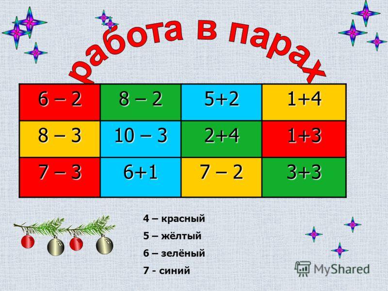 6 – 2 8 – 2 5+21+4 8 – 3 10 – 3 2+41+3 7 – 3 6+1 7 – 2 3+3 4 – красный 5 – жёлтый 6 – зелёный 7 - синий 6 – 2 8 – 2 5+21+4 8 – 3 10 – 3 2+41+3 7 – 3 6+1 7 – 2 3+3