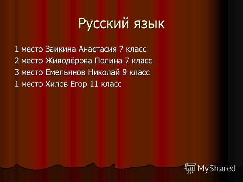 Русский язык 1 место Заикина Анастасия 7 класс 2 место Живодёрова Полина 7 класс 3 место Емельянов Николай 9 класс 1 место Хилов Егор 11 класс
