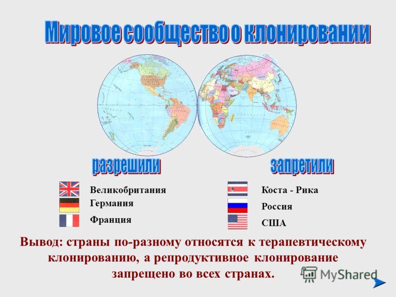 Коста - Рика США Великобритания Германия Франция Россия Вывод: страны по-разному относятся к терапевтическому клонированию, а репродуктивное клонирование запрещено во всех странах.