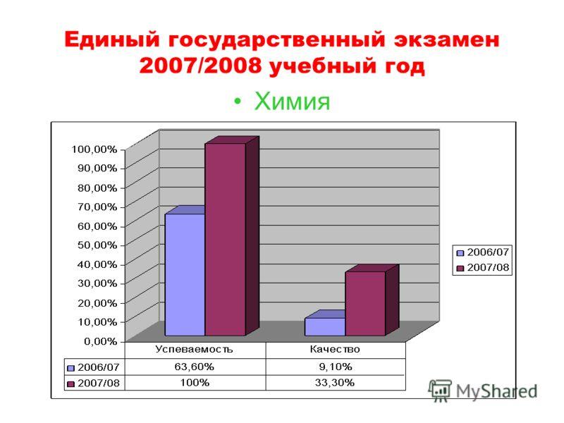 Единый государственный экзамен 2007/2008 учебный год Химия