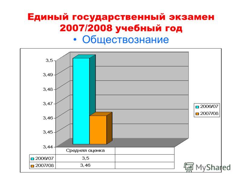 Единый государственный экзамен 2007/2008 учебный год Обществознание