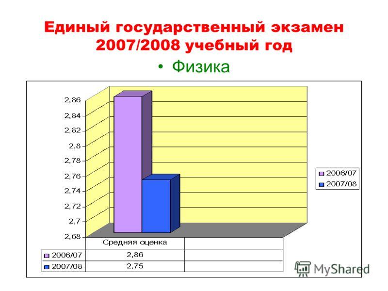 Единый государственный экзамен 2007/2008 учебный год Физика