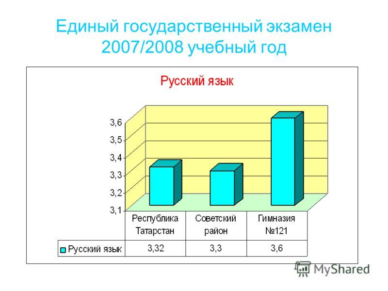 Единый государственный экзамен 2007/2008 учебный год