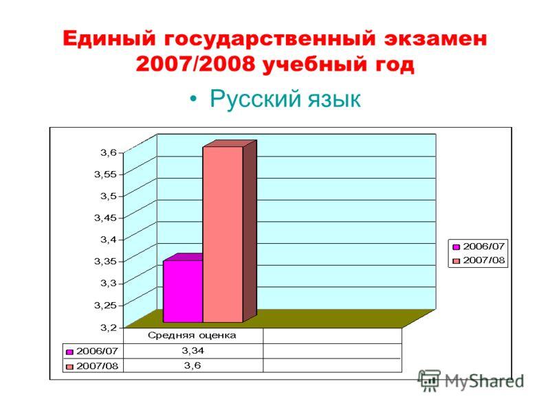 Единый государственный экзамен 2007/2008 учебный год Русский язык