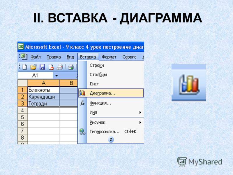 II. ВСТАВКА - ДИАГРАММА