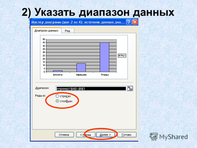 2) Указать диапазон данных