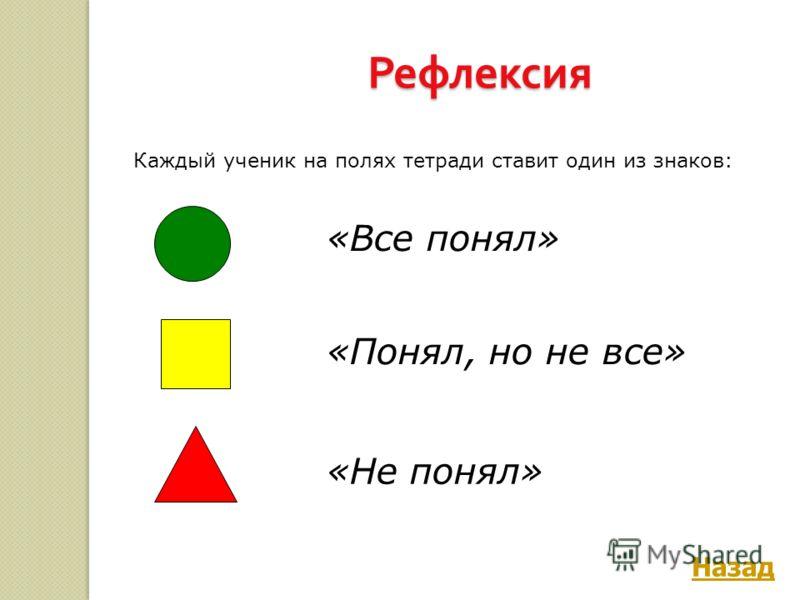 Рефлексия Назад Каждый ученик на полях тетради ставит один из знаков: «Все понял» «Понял, но не все» «Не понял»